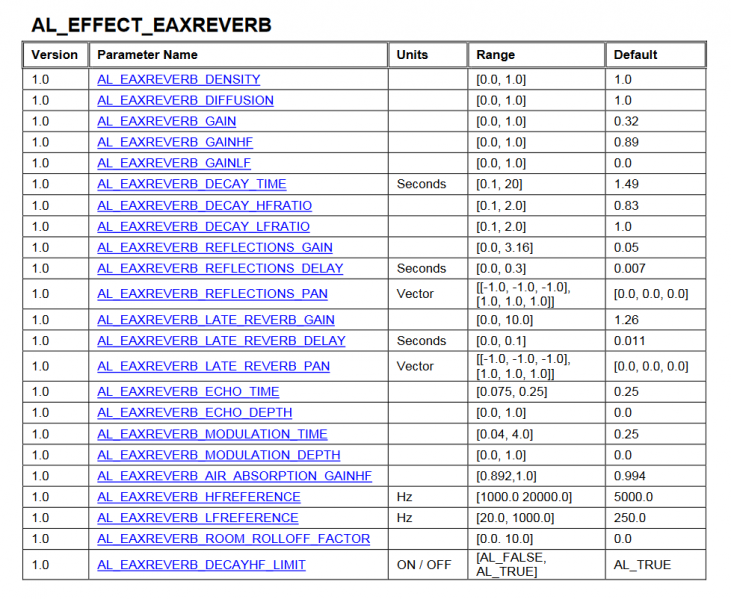 File:Eaxreverb properties screenshot.png